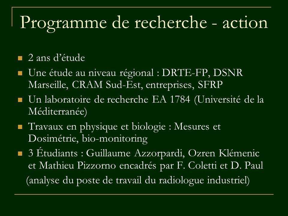 Programme de recherche - action 2 ans détude Une étude au niveau régional : DRTE-FP, DSNR Marseille, CRAM Sud-Est, entreprises, SFRP Un laboratoire de