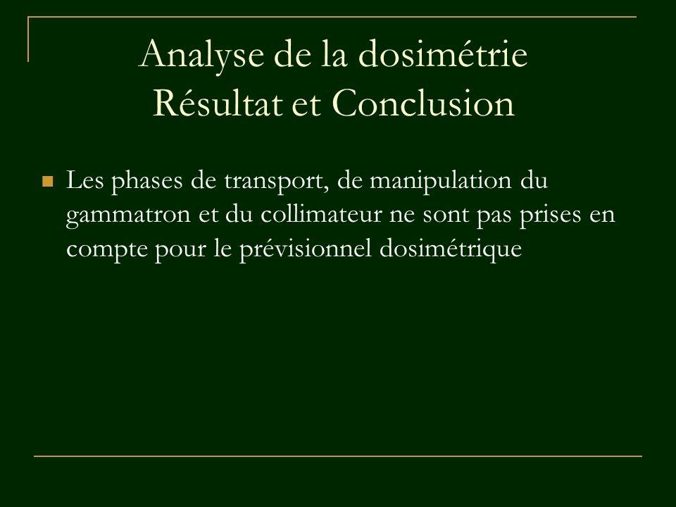 Analyse de la dosimétrie Résultat et Conclusion Les phases de transport, de manipulation du gammatron et du collimateur ne sont pas prises en compte p