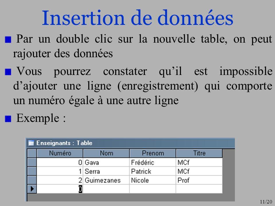 11/20 Insertion de données Par un double clic sur la nouvelle table, on peut rajouter des données Vous pourrez constater quil est impossible dajouter