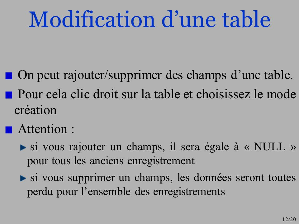 12/20 Modification dune table On peut rajouter/supprimer des champs dune table.