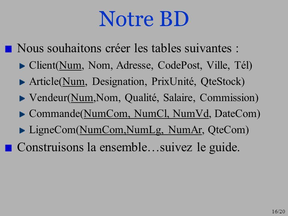 16/20 Notre BD Nous souhaitons créer les tables suivantes : Client(Num, Nom, Adresse, CodePost, Ville, Tél) Article(Num, Designation, PrixUnité, QteSt