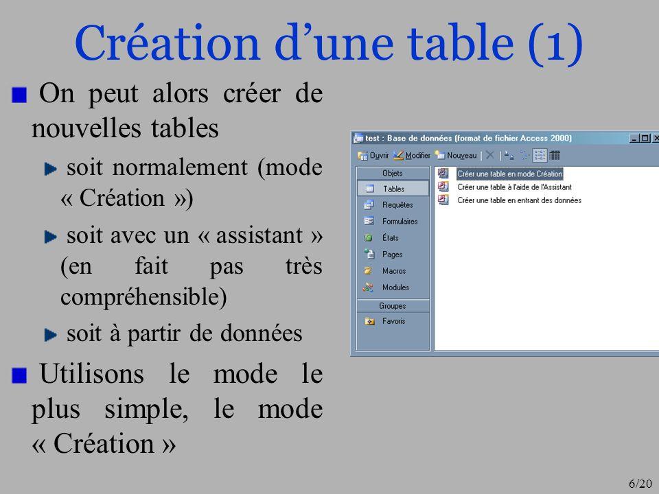 6/20 Création dune table (1) On peut alors créer de nouvelles tables soit normalement (mode « Création ») soit avec un « assistant » (en fait pas très