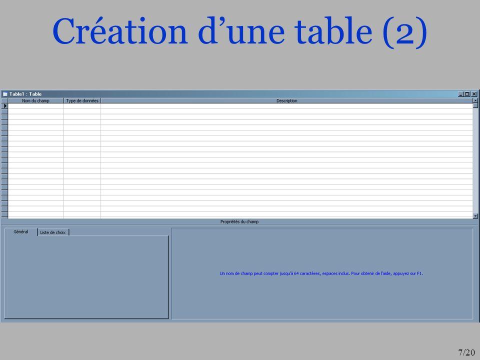 8/20 Création dune table (3) On peut alors entrer les noms des champs à quel type ils appartiennent : entier simple texte date/heure etc.