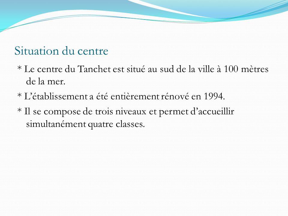Situation du centre * Le centre du Tanchet est situé au sud de la ville à 100 mètres de la mer.