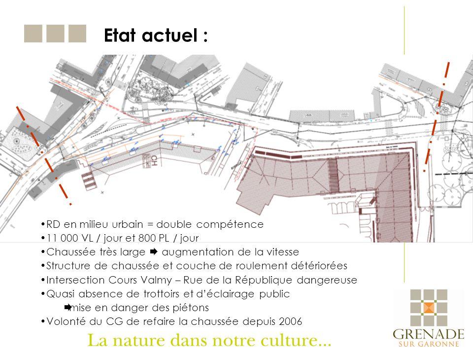 Etat actuel : RD en milieu urbain = double compétence 11 000 VL / jour et 800 PL / jour Chaussée très large augmentation de la vitesse Structure de ch