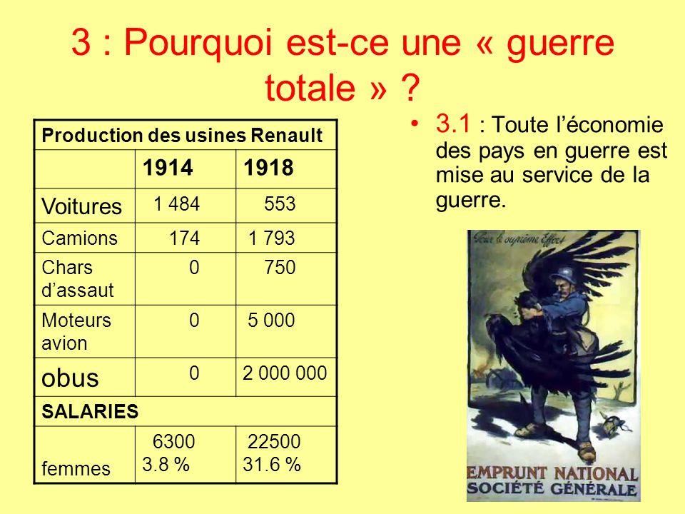 3 : Pourquoi est-ce une « guerre totale » ? 3.1 : Toute léconomie des pays en guerre est mise au service de la guerre. Production des usines Renault 1