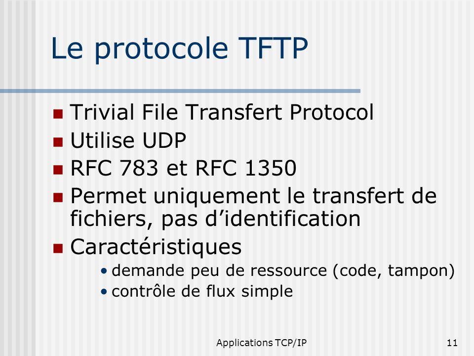 Applications TCP/IP11 Le protocole TFTP Trivial File Transfert Protocol Utilise UDP RFC 783 et RFC 1350 Permet uniquement le transfert de fichiers, pa
