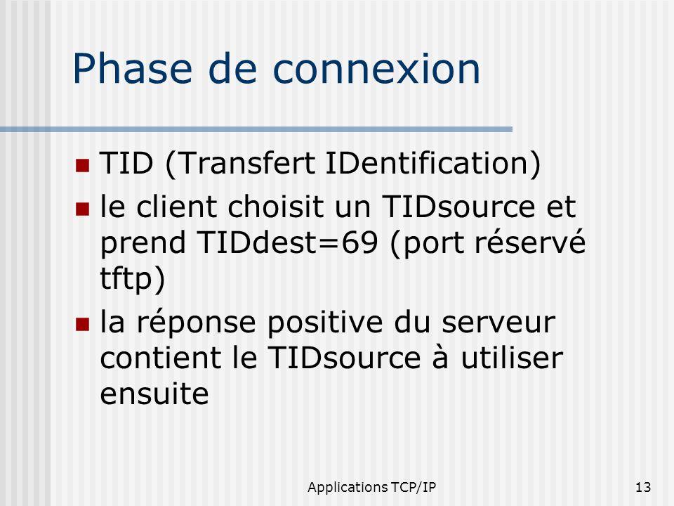 Applications TCP/IP13 Phase de connexion TID (Transfert IDentification) le client choisit un TIDsource et prend TIDdest=69 (port réservé tftp) la répo