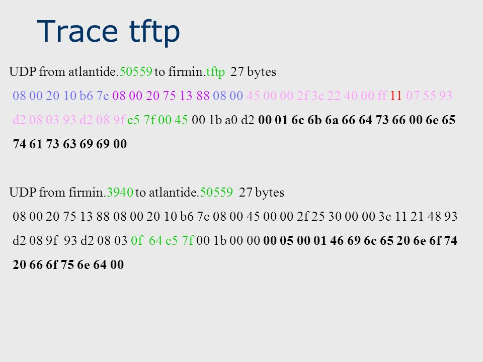 Trace tftp UDP from atlantide.50559 to firmin.tftp 27 bytes 08 00 20 10 b6 7c 08 00 20 75 13 88 08 00 45 00 00 2f 3c 22 40 00 ff 11 07 55 93 d2 08 03