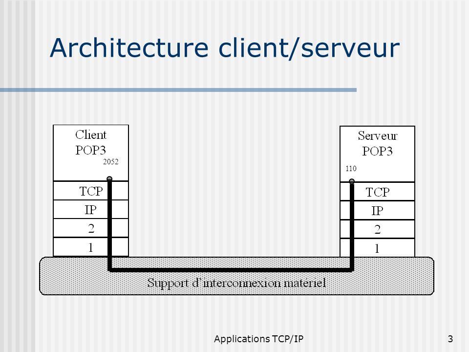 Applications TCP/IP14 requête de lecture(RRQ) ou écriture(WRQ) Opcode RRQ =1 WRQ=2 réponse : ACK(acquittement=0 pour WRQ) ou DATA(pour RRQ), ou ERROR Phase de connexion