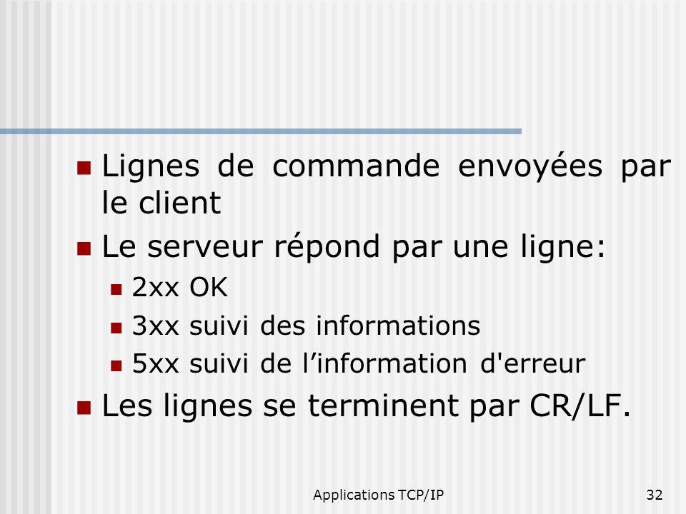 Applications TCP/IP32 Lignes de commande envoyées par le client Le serveur répond par une ligne: 2xx OK 3xx suivi des informations 5xx suivi de linfor