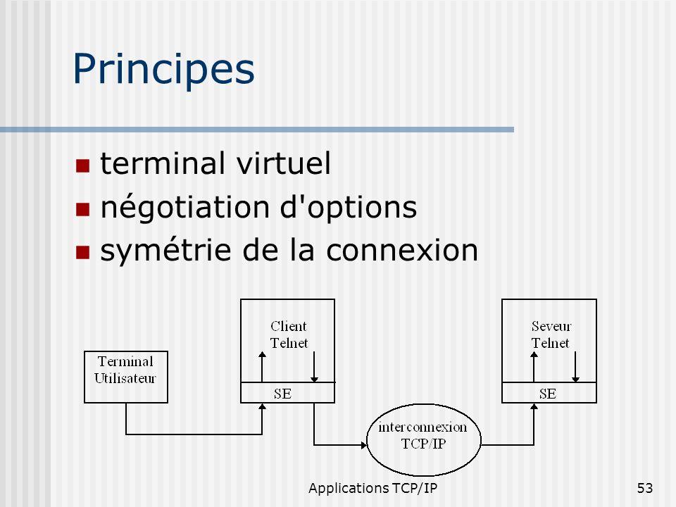 Applications TCP/IP53 Principes terminal virtuel négotiation d'options symétrie de la connexion
