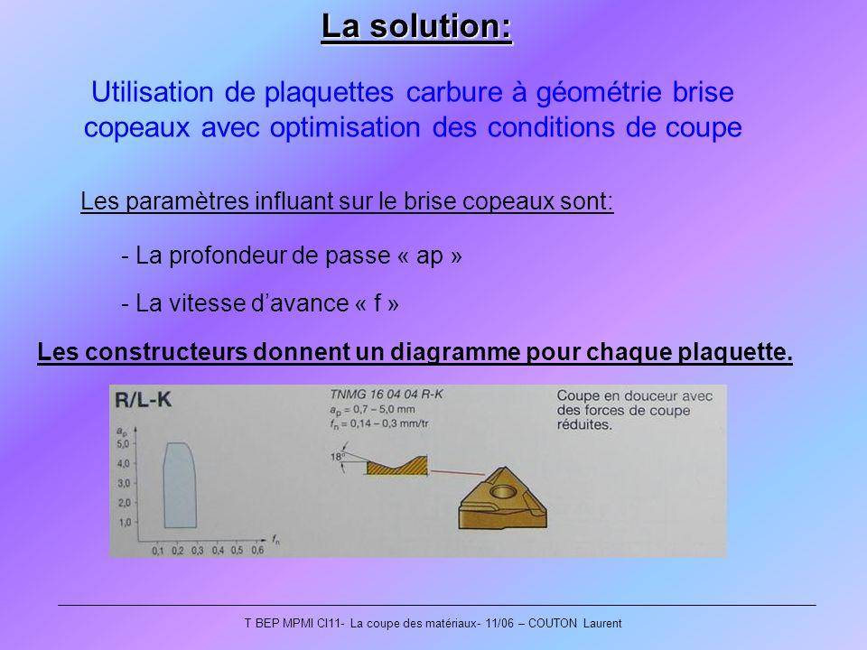T BEP MPMI CI11- La coupe des matériaux- 11/06 – COUTON Laurent « La variation de ces deux paramètres nous permet de choisir au mieux les conditions de coupe adaptées pour la réalisation de lopération dusinage, afin dobtenir le copeau souhaité » Avances (mm/tr)