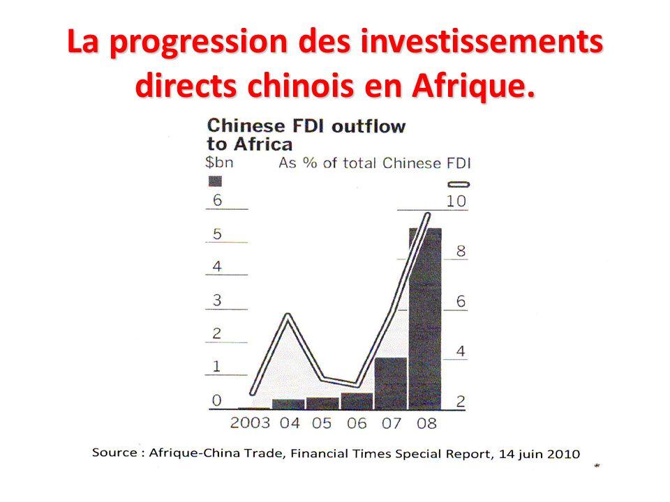 La progression des investissements directs chinois en Afrique.