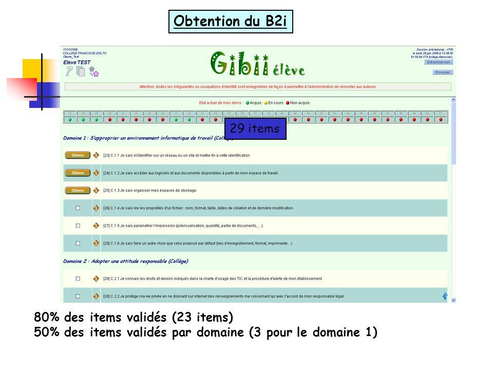 Obtention du B2i 80% des items validés (23 items) 50% des items validés par domaine (3 pour le domaine 1) 29 items