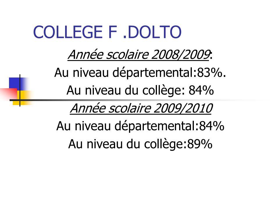 COLLEGE F.DOLTO Année scolaire 2008/2009: Au niveau départemental:83%. Au niveau du collège: 84% Année scolaire 2009/2010 Au niveau départemental:84%