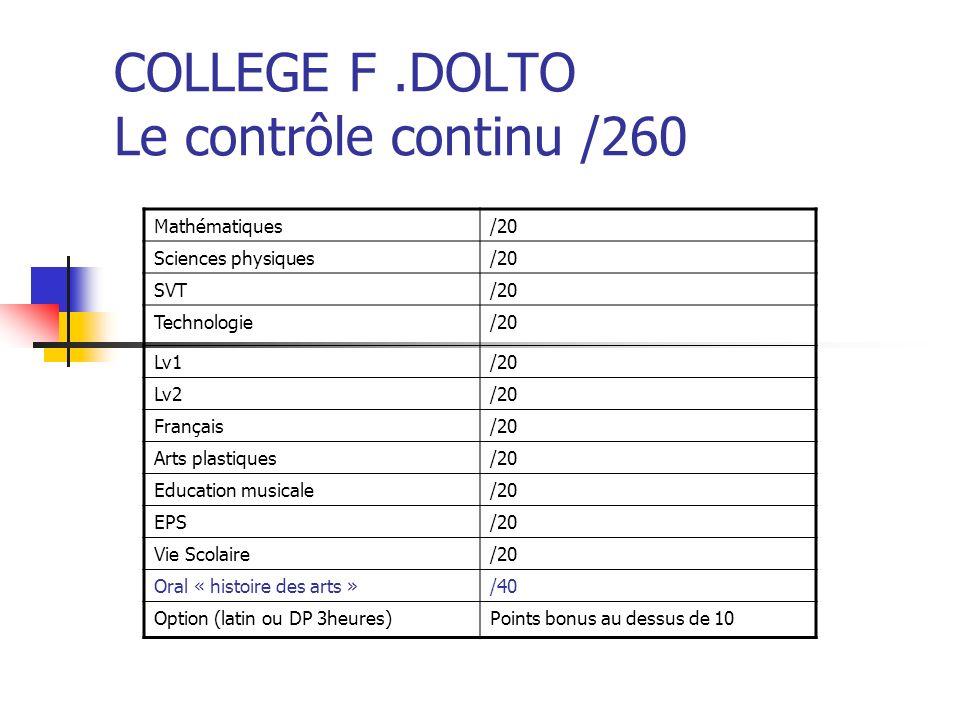 COLLEGE F.DOLTO Le contrôle continu /260 Mathématiques /20 Sciences physiques/20 SVT/20 Technologie/20 Lv1/20 Lv2/20 Français/20 Arts plastiques/20 Ed