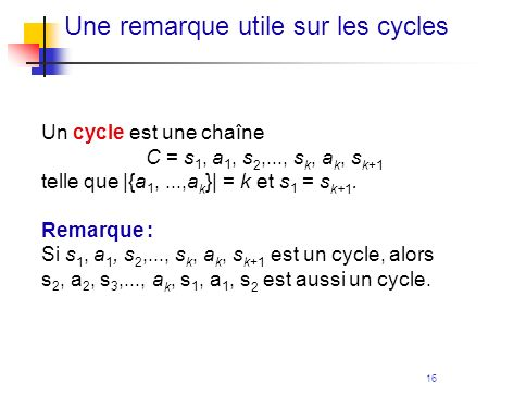 16 Une remarque utile sur les cycles Un cycle est une chaîne C = s 1, a 1, s 2,..., s k, a k, s k+1 telle que |{a 1,...,a k }| = k et s 1 = s k+1. Rem