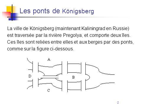 2 Les ponts de Königsberg La ville de Königsberg (maintenant Kaliningrad en Russie) est traversée par la rivière Pregolya, et comporte deux îles. Ces