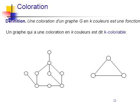 22 Coloration Définition. Une coloration d'un graphe G en k couleurs est une fonction c : S(G) {1,..., k} telle que, pour tous sommets voisins x et y,