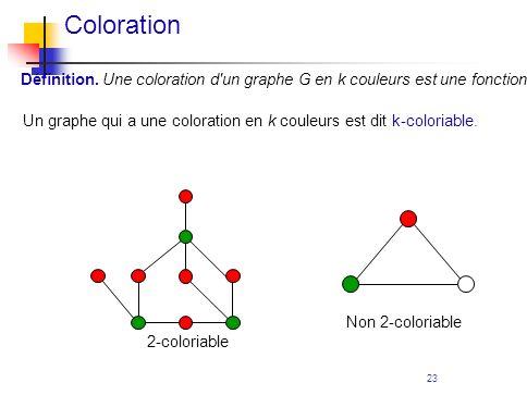 23 Coloration Définition. Une coloration d'un graphe G en k couleurs est une fonction c : S(G) {1,..., k} telle que, pour tous sommets voisins x et y,
