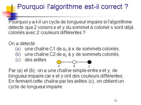 28 Pourquoi l'algorithme est-il correct ? Pourquoi y a-t-il un cycle de longueur impaire si l'algorithme détecte que 2 voisins x et y du sommet à colo