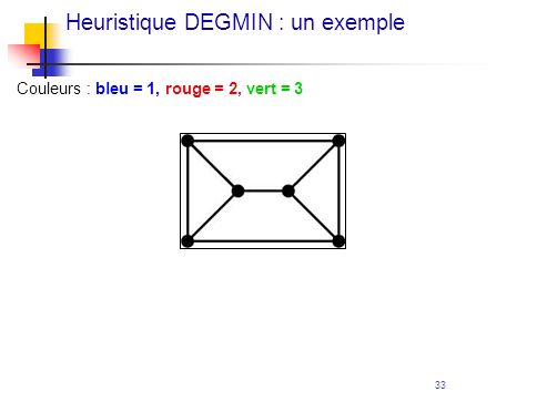 33 Heuristique DEGMIN : un exemple Couleurs : bleu = 1, rouge = 2, vert = 3