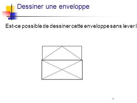 4 Dessiner une enveloppe Est-ce possible de dessiner cette enveloppe sans lever le crayon ET sans passer deux fois sur le même trait ?