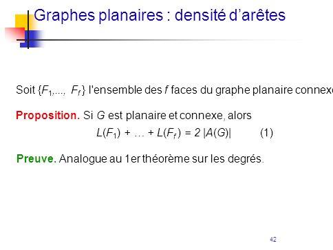 42 Soit {F 1,..., F f } l'ensemble des f faces du graphe planaire connexe G et L(F i ) la longueur de la face F i. Proposition. Si G est planaire et c