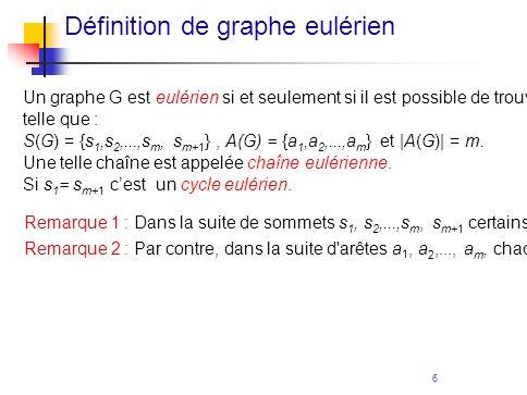 6 Définition de graphe eulérien Un graphe G est eulérien si et seulement si il est possible de trouver une chaîne C = s 1, a 1, s 2, a 2,..., s m, a m