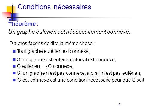7 Conditions nécessaires Théorème : Un graphe eulérien est nécessairement connexe. D'autres façons de dire la même chose : Tout graphe eulérien est co