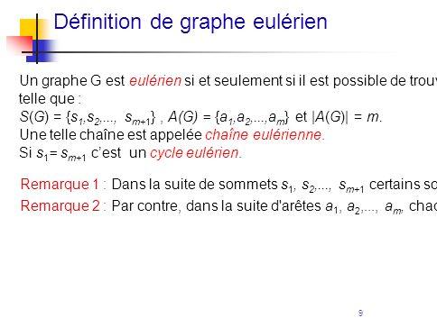 9 Définition de graphe eulérien Un graphe G est eulérien si et seulement si il est possible de trouver une chaîne C = s 1, a 1, s 2, a 2,..., s m, a m