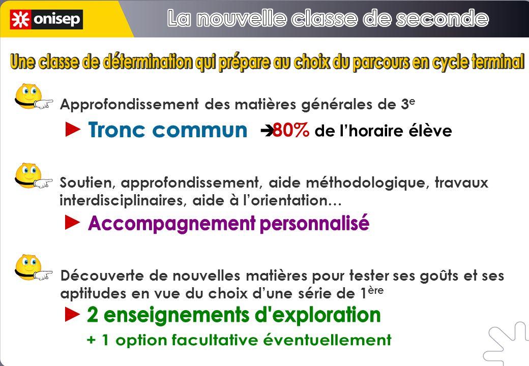 Présentation de la seconde générale et technologique Télécharger ce document www.onisep.fr/Guides-d-orientationwww.onisep.fr/Guides-d-orientation
