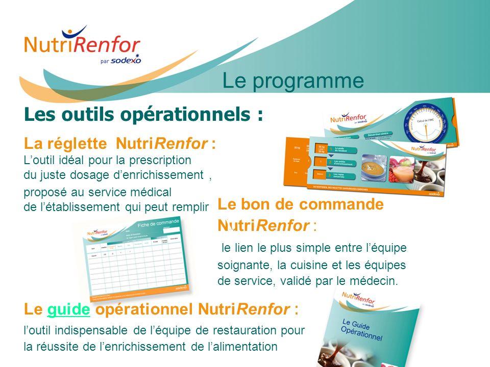 11e JIQHS10 Les outils opérationnels : La réglette NutriRenfor : Loutil idéal pour la prescription du juste dosage denrichissement, proposé au service
