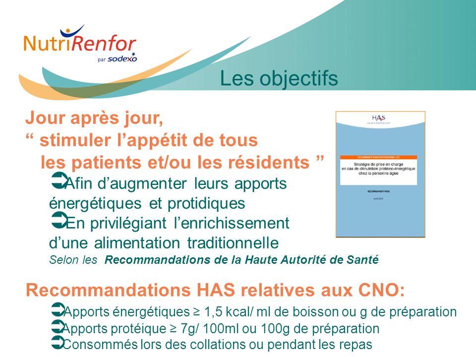 11e JIQHS3 Les objectifs Jour après jour, stimuler lappétit de tous les patients et/ou les résidents Afin daugmenter leurs apports énergétiques et pro