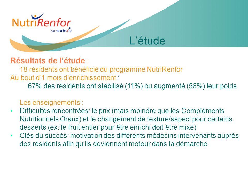 11e JIQHS6 Résultats de létude : 18 résidents ont bénéficié du programme NutriRenfor Au bout d1 mois denrichissement : 67% des résidents ont stabilisé