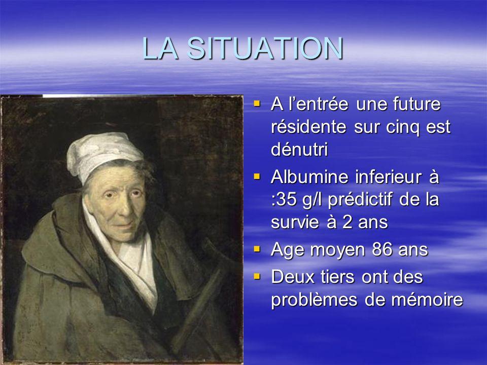 LA SITUATION A lentrée une future résidente sur cinq est dénutri A lentrée une future résidente sur cinq est dénutri Albumine inferieur à :35 g/l préd