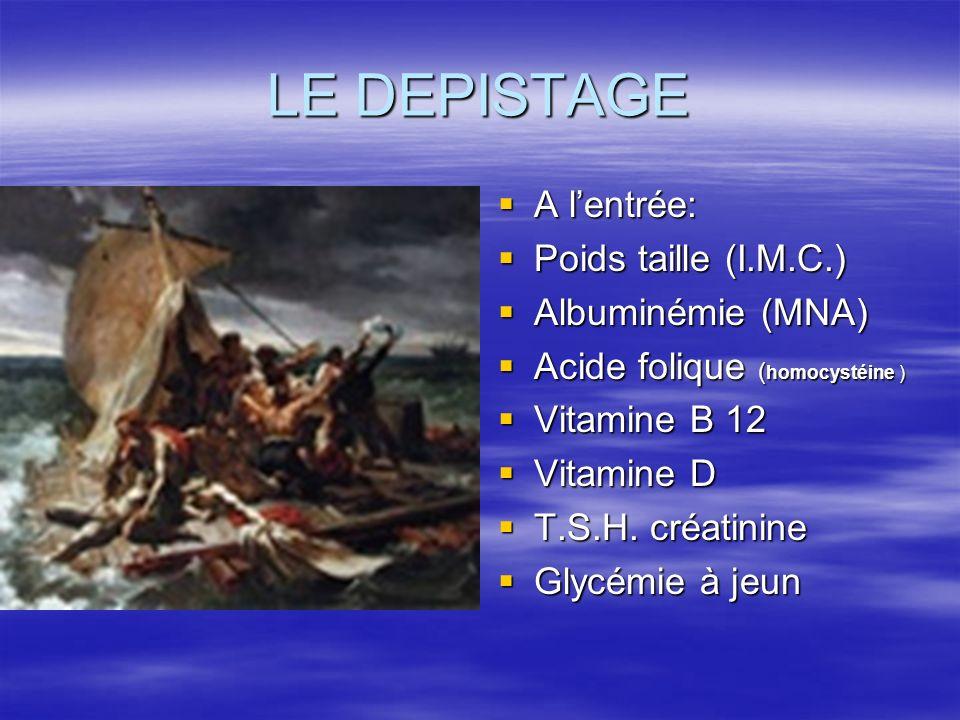 LE DEPISTAGE A lentrée: A lentrée: Poids taille (I.M.C.) Poids taille (I.M.C.) Albuminémie (MNA) Albuminémie (MNA) Acide folique ( homocystéine ) Acid
