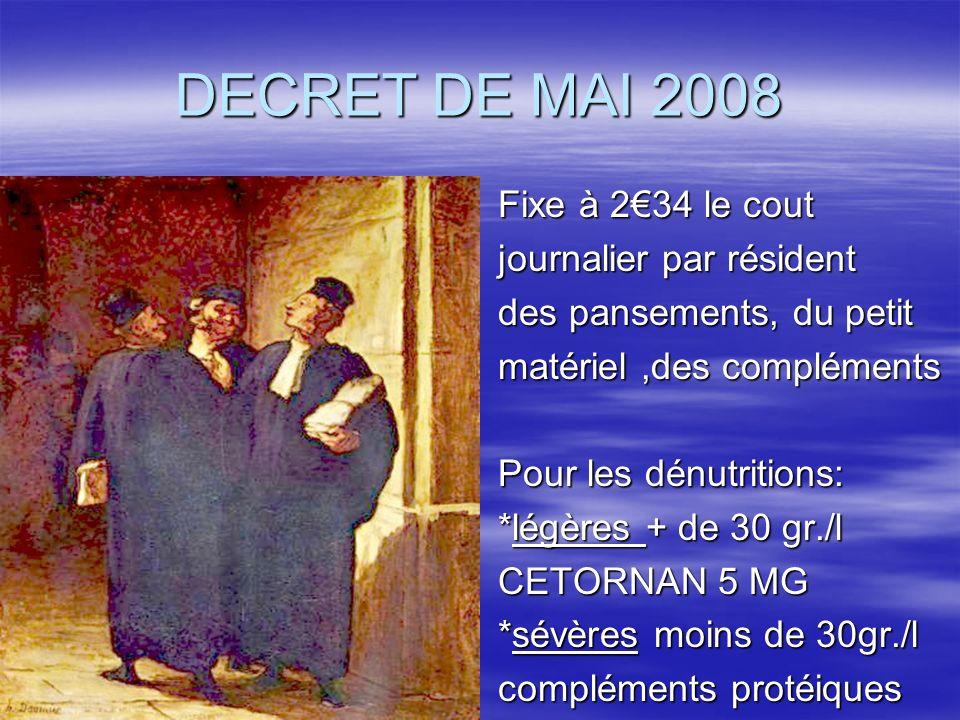 DECRET DE MAI 2008 Fixe à 234 le cout journalier par résident des pansements, du petit matériel,des compléments Pour les dénutritions: *légères + de 3