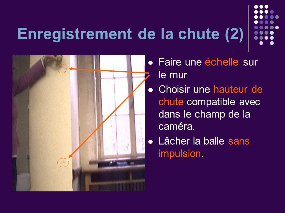 Enregistrement de la chute (2) Faire une échelle sur le mur Choisir une hauteur de chute compatible avec dans le champ de la caméra. Lâcher la balle s