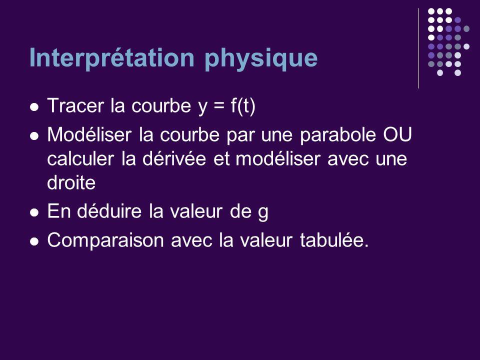 Interprétation physique Tracer la courbe y = f(t) Modéliser la courbe par une parabole OU calculer la dérivée et modéliser avec une droite En déduire