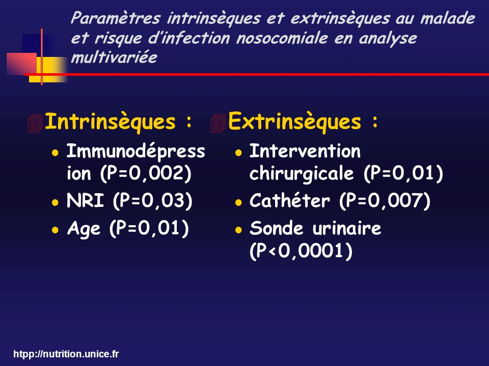 htpp://nutrition.unice.fr Paramètres intrinsèques et extrinsèques au malade et risque dinfection nosocomiale en analyse multivariée 4 Intrinsèques : l Immunodépress ion (P=0,002) l NRI (P=0,03) l Age (P=0,01) 4 Extrinsèques : l Intervention chirurgicale (P=0,01) l Cathéter (P=0,007) l Sonde urinaire (P<0,0001)