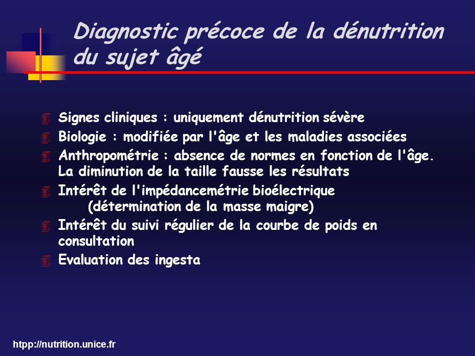 htpp://nutrition.unice.fr Diagnostic précoce de la dénutrition du sujet âgé 4 Signes cliniques : uniquement dénutrition sévère 4 Biologie : modifiée p
