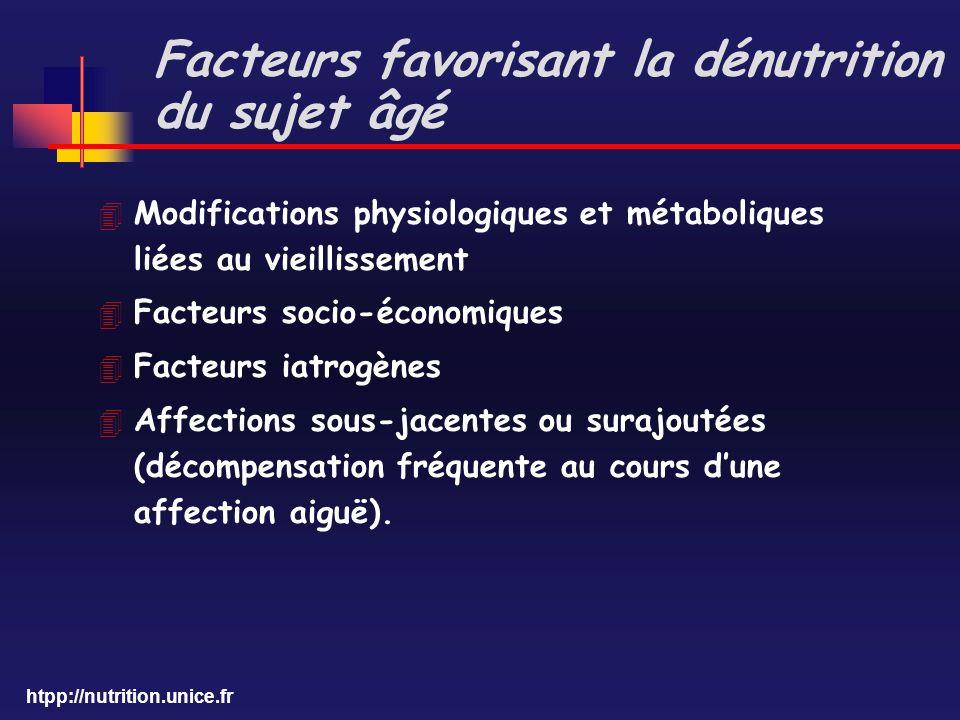 htpp://nutrition.unice.fr Facteurs favorisant la dénutrition du sujet âgé 4 Modifications physiologiques et métaboliques liées au vieillissement 4 Fac