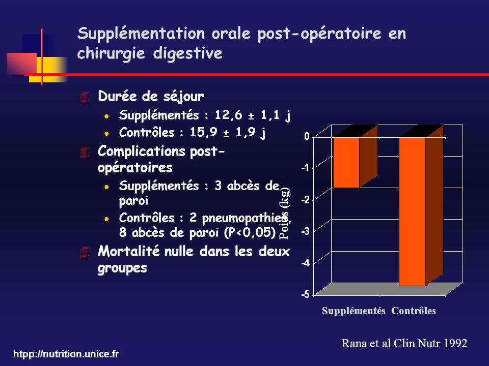 htpp://nutrition.unice.fr Supplémentation orale post-opératoire en chirurgie digestive 4 Durée de séjour l Supplémentés : 12,6 ± 1,1 j l Contrôles : 1