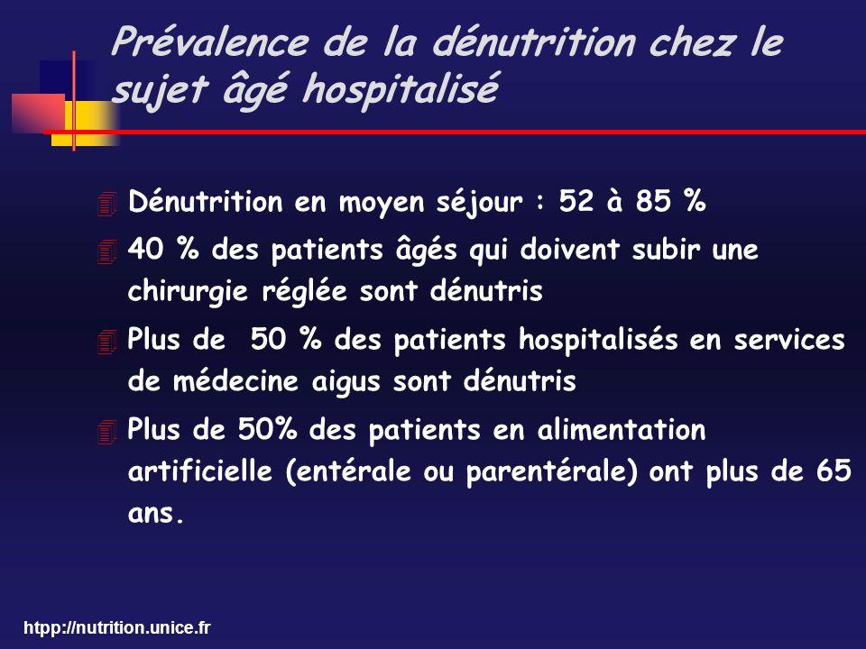 htpp://nutrition.unice.fr Prévalence de la dénutrition chez le sujet âgé hospitalisé 4 Dénutrition en moyen séjour : 52 à 85 % 4 40 % des patients âgé
