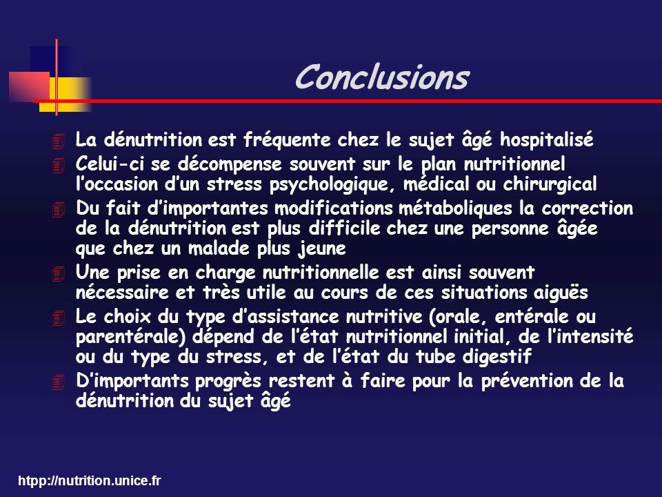 htpp://nutrition.unice.fr Conclusions 4 La dénutrition est fréquente chez le sujet âgé hospitalisé 4 Celui-ci se décompense souvent sur le plan nutrit