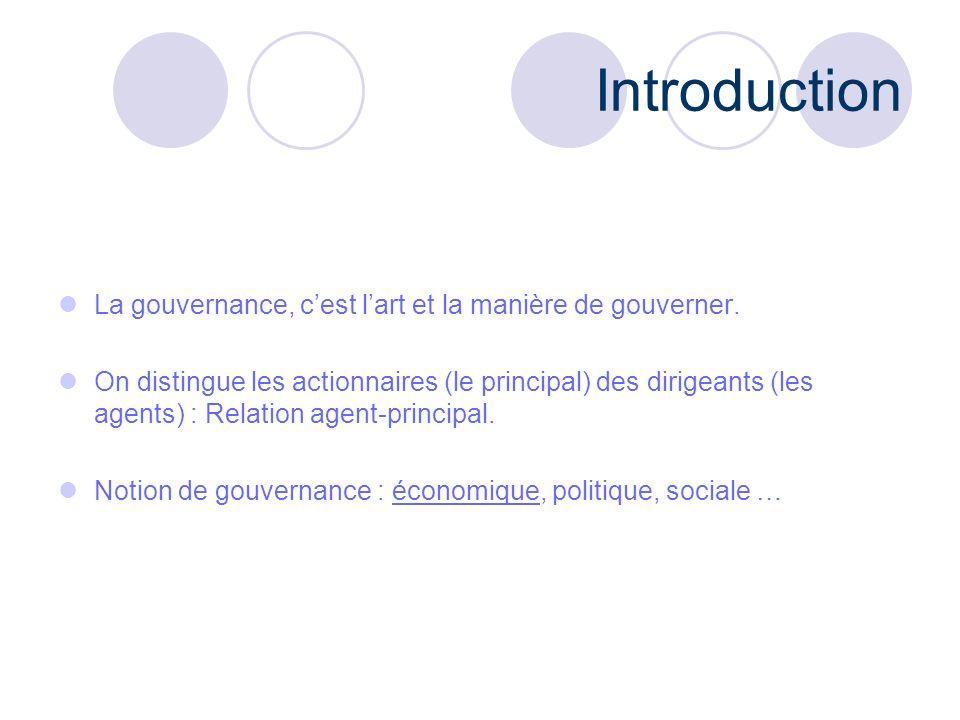 Introduction Son but : faire correspondre les intérêts des différents acteurs.