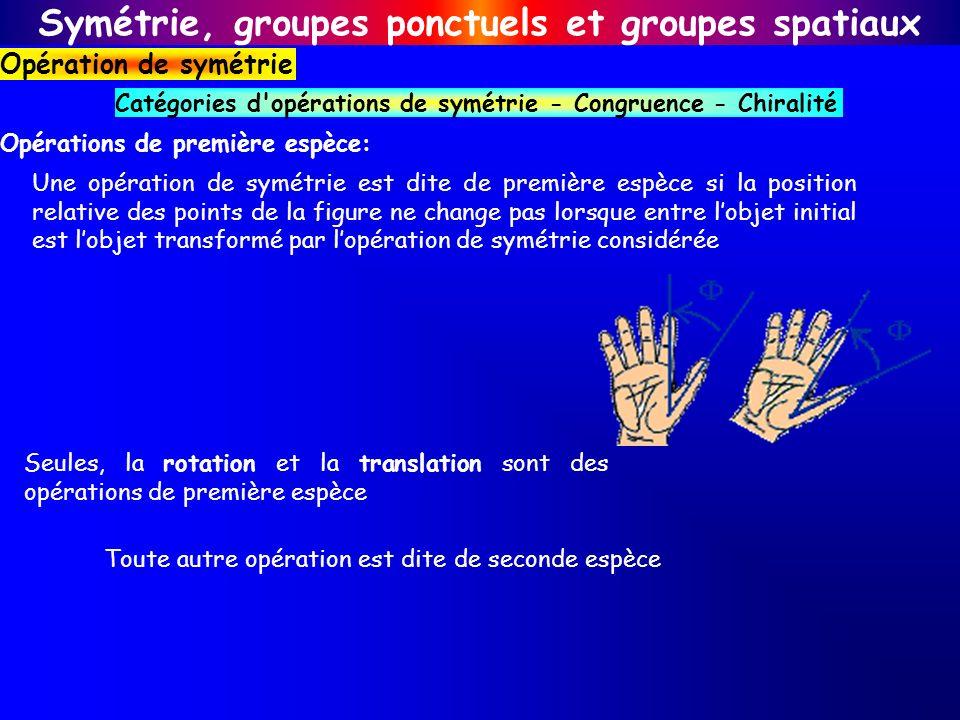 Symétrie, groupes ponctuels et groupes spatiaux Opération de symétrie Catégories d'opérations de symétrie - Congruence - Chiralité Opérations de premi