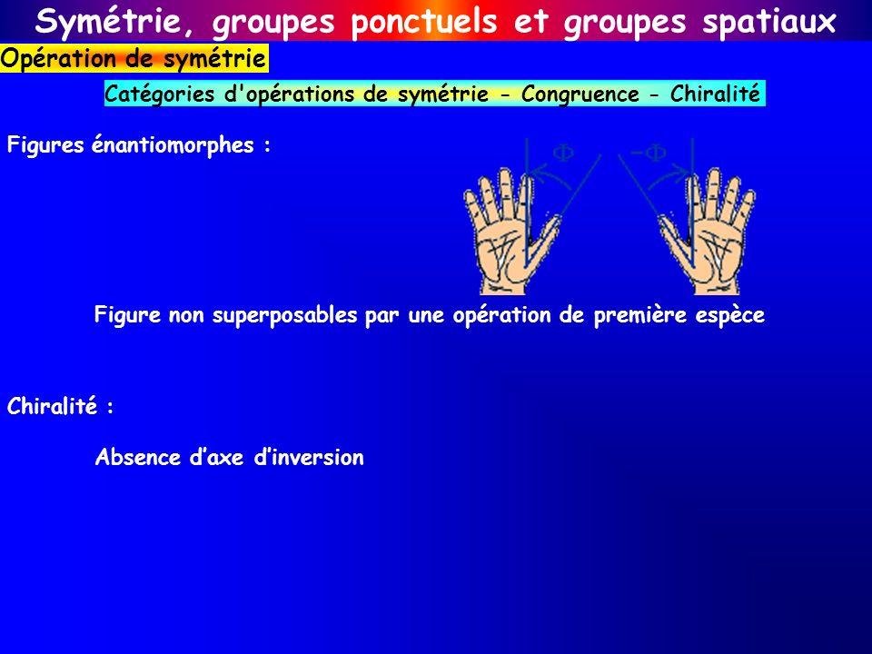 Figures énantiomorphes : Symétrie, groupes ponctuels et groupes spatiaux Opération de symétrie Catégories d'opérations de symétrie - Congruence - Chir